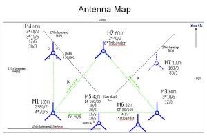 antenna-map